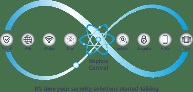 Sophos Infinity Graphic_Fixed